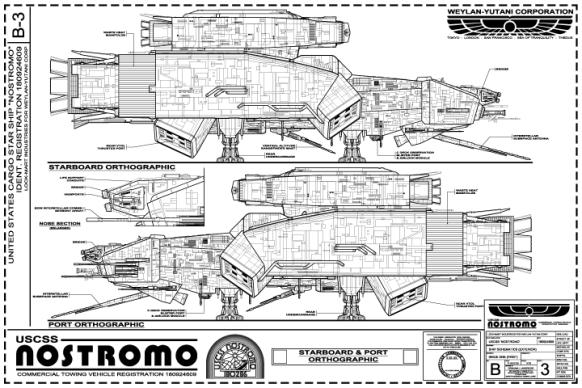 Nostromoplans